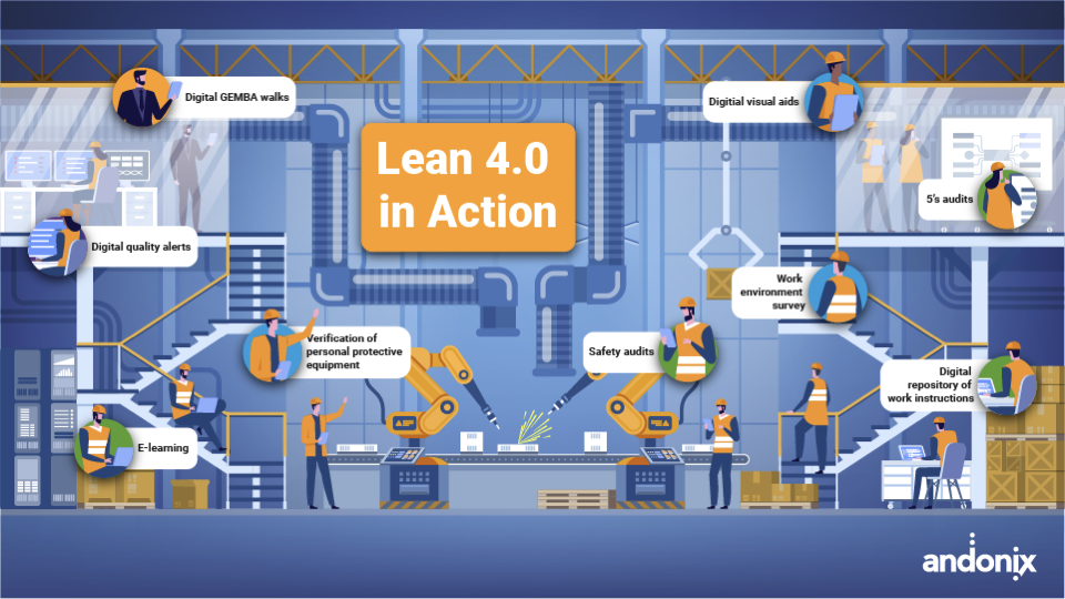 lean 4.0 in action